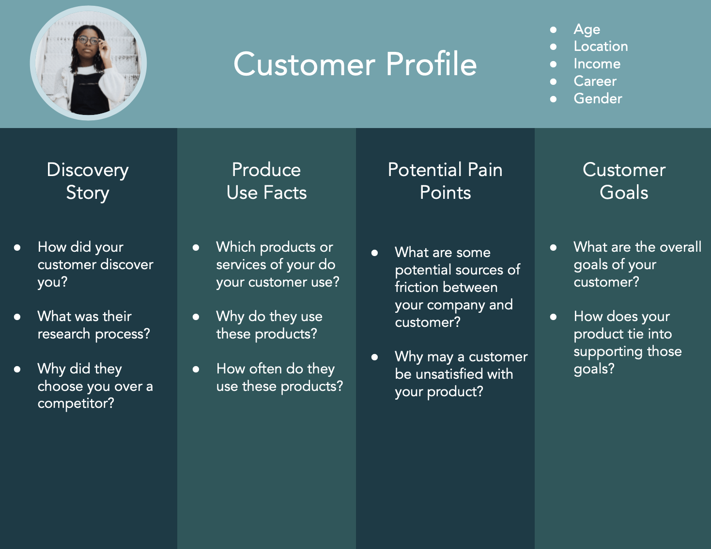 """For more on customer personas, see """"easy steps to create a buyer persona using free customer profile templates."""" download client persona worksheet template. 8 Free Customer Profile Templates Download Your Copy"""