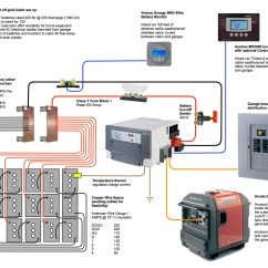 Wiring Diagram For Solar Panel To Battery Stem And Leaf Range Bank Get Free Image About