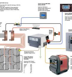 12v cabin wiring diagram [ 1650 x 1275 Pixel ]