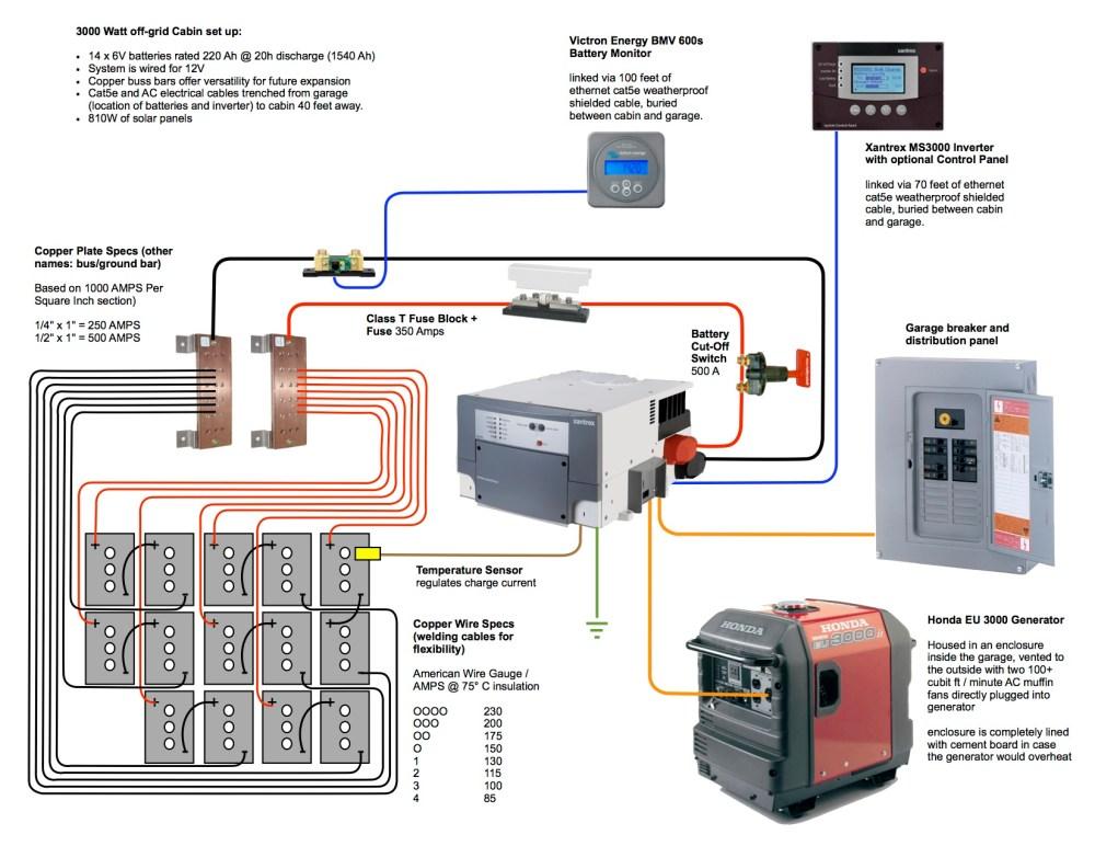 medium resolution of 12v cabin wiring diagram