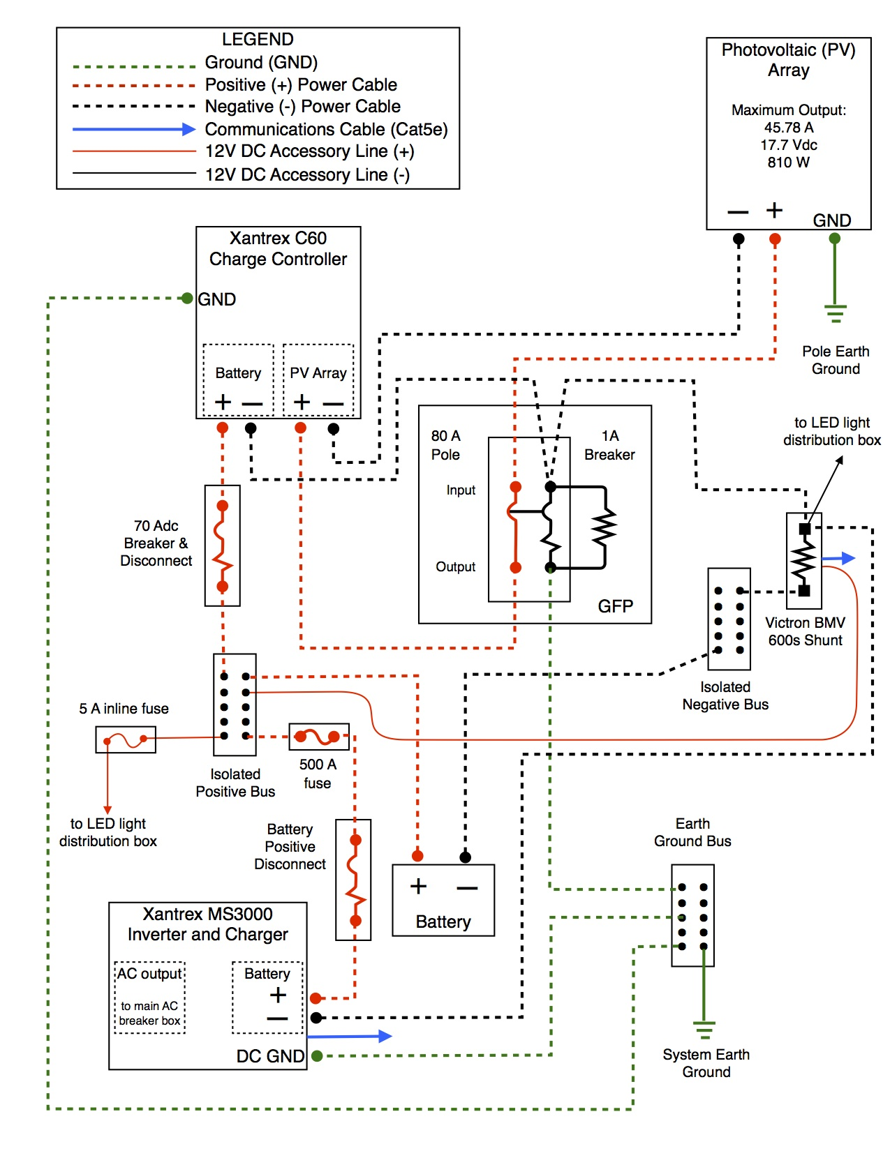 Off Grid System Diagrams Offgridcabin