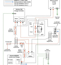 cabin dc wiring diagram wiring diagram forward cabin dc wiring diagram [ 1275 x 1650 Pixel ]