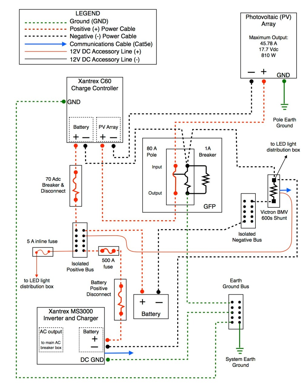 medium resolution of 12 volt dc wiring diagram