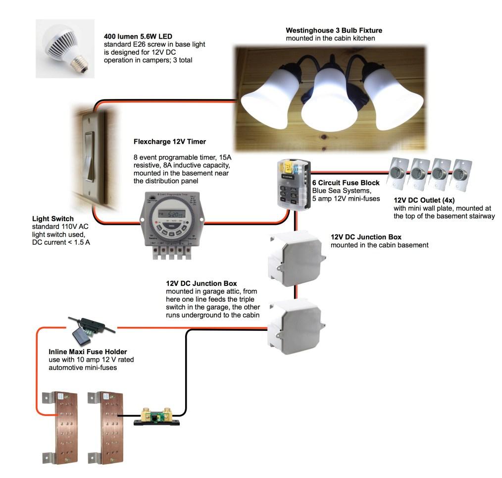 12V LED lights :: observations | offgridcabin