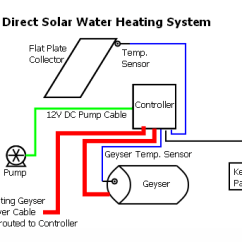 Geyser Wiring Diagram Labeled Of The Face Converting Your To Solar Heating – Off Grid Diy
