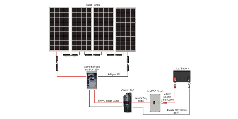 Large Off-grid Solar System 1000W Diagram