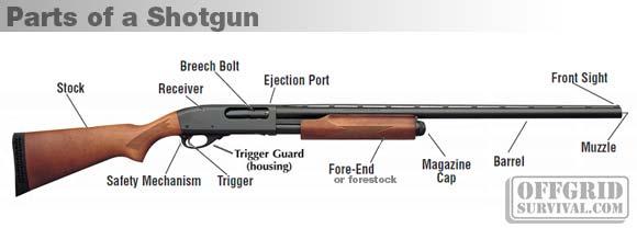 basic gun diagram land rover discovery 2 radio wiring firearm basics parts of a