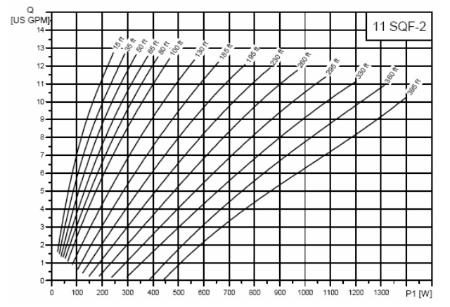 A O Smith Motor Diagram, A, Free Engine Image For User