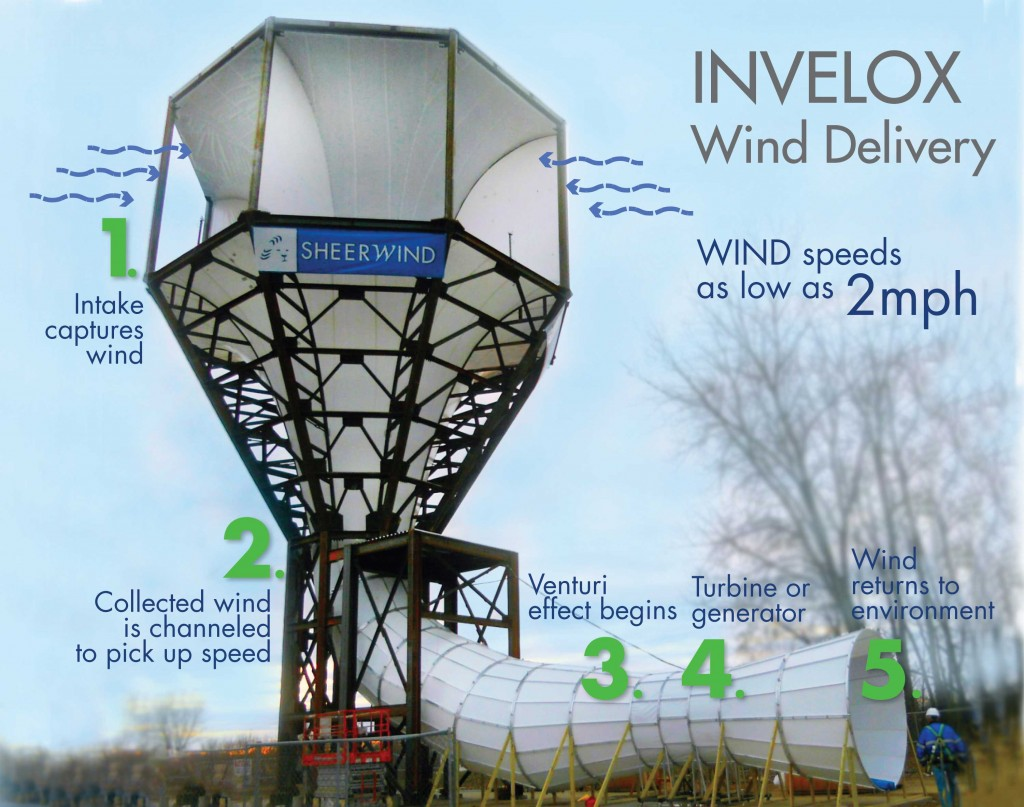 Funny Looking Tower Generates 600 More Electrical Energy