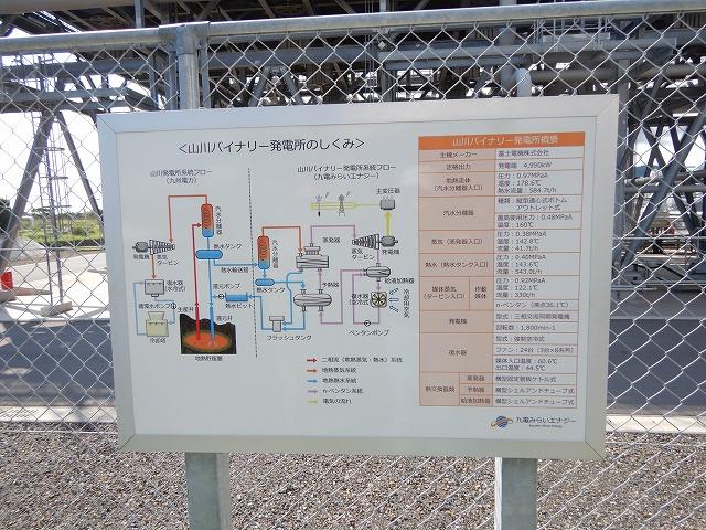 山川バイナリー発電所
