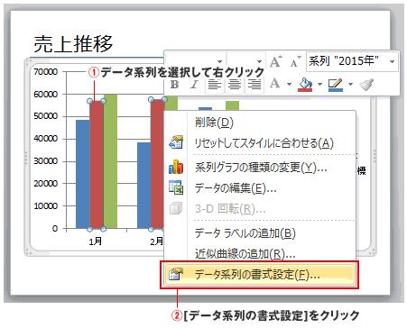 グラフの色を変更する(塗りつぶし・線・背景) - PowerPoint・パワーポイントの使い方