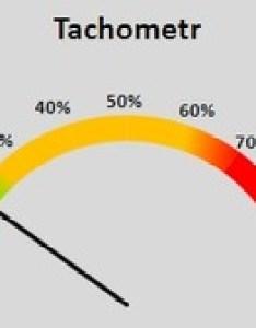 Special graphs speedometer tachometer chart also charts in excel koleni konzultace rh officesakovi