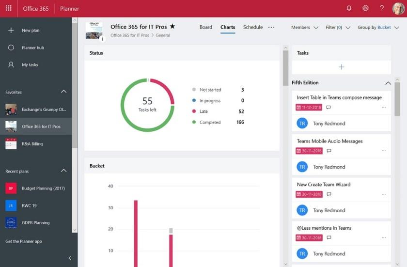 Planner hub for an Office 365 user