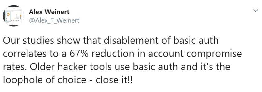 Microsoft says that disabling basic auth reduces account compromise