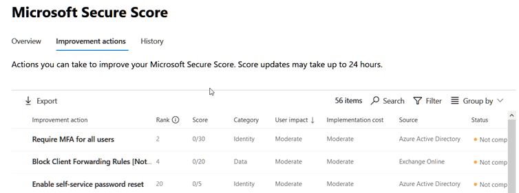Viewing improvement actions for Secure Score