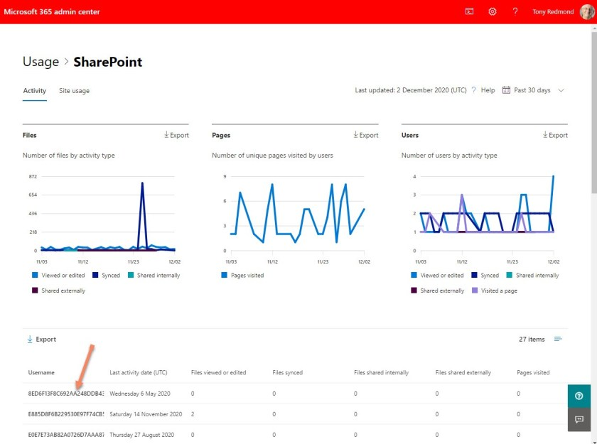 Anonymized user data for SharePoint Online
