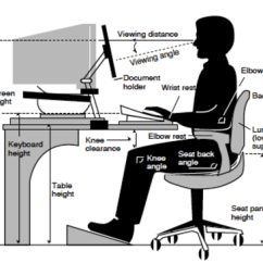 Office Chair Alternatives Herman Miller Eames Chairs Back Pain From Sitting Too Long? Here's What To Do. | Officechairpicks.com