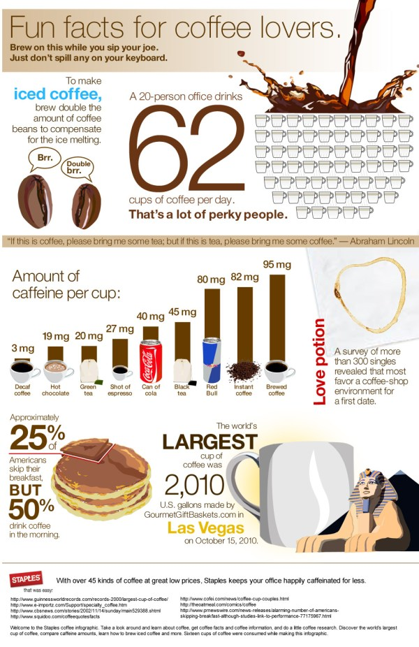 coffee-fun-facts-infographic