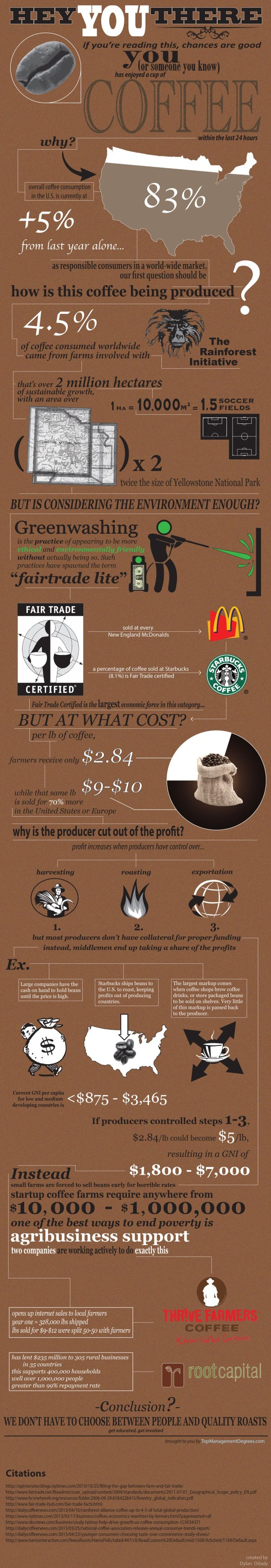 Coffee facts 2015 - 2016