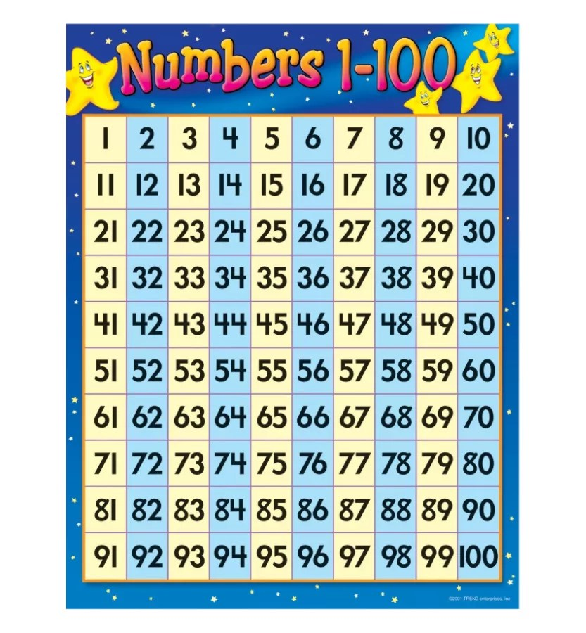 Trend numbers learning chart  multicolor also pre  grade rh officedepot