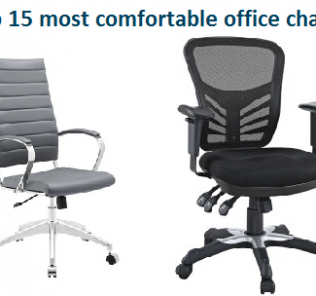 ergonomic chair pros swivel tub fabric top 10 best office chairs in 2018 - officegearzone