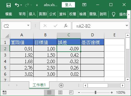 Excel 絕對值 ABS 函數用法教學與範例 - Office 指南