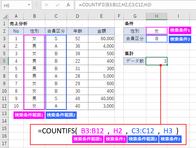 エクセル データ 個数 カウント