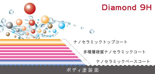 ダイヤモンド9H