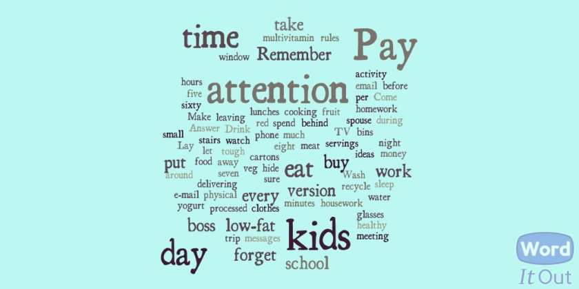 Office Mum Word Cloud
