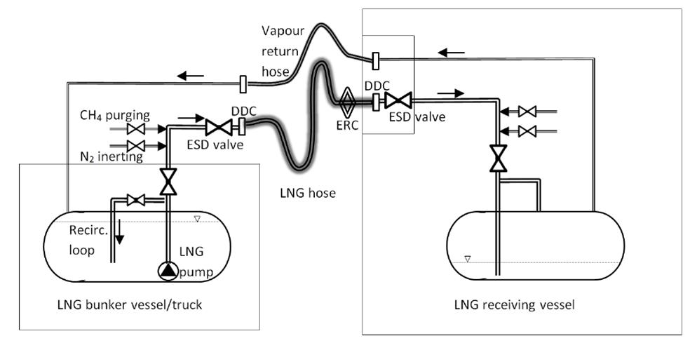 Installation Diagram for gmos 04