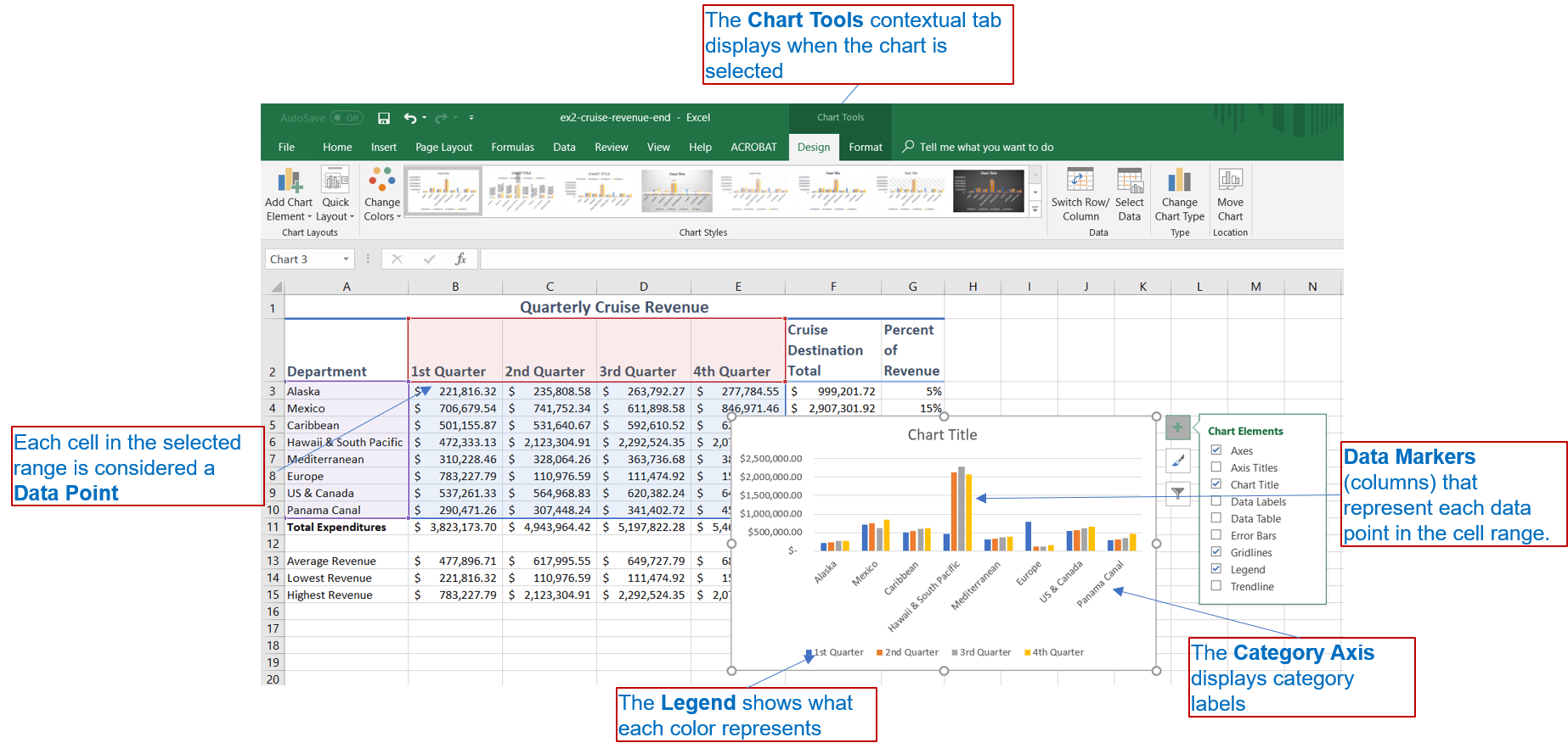 Bar Chart In Excel Archives