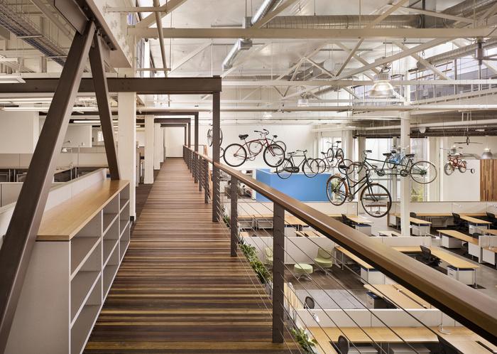 Inside Clif Bar Amp Companys Emeryville Headquarters