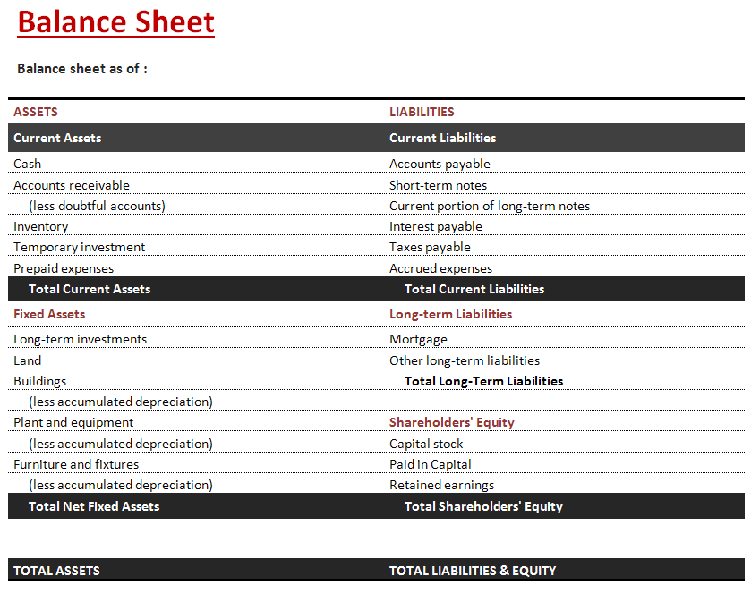 What is a balance sheet and how is it used? Sample Balance Sheet Template Created In Ms Word Office Templates Online