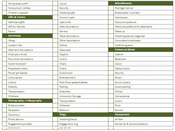 Wedding planner checklist jianbochenmberpro wedding planner checklist junglespirit Image collections