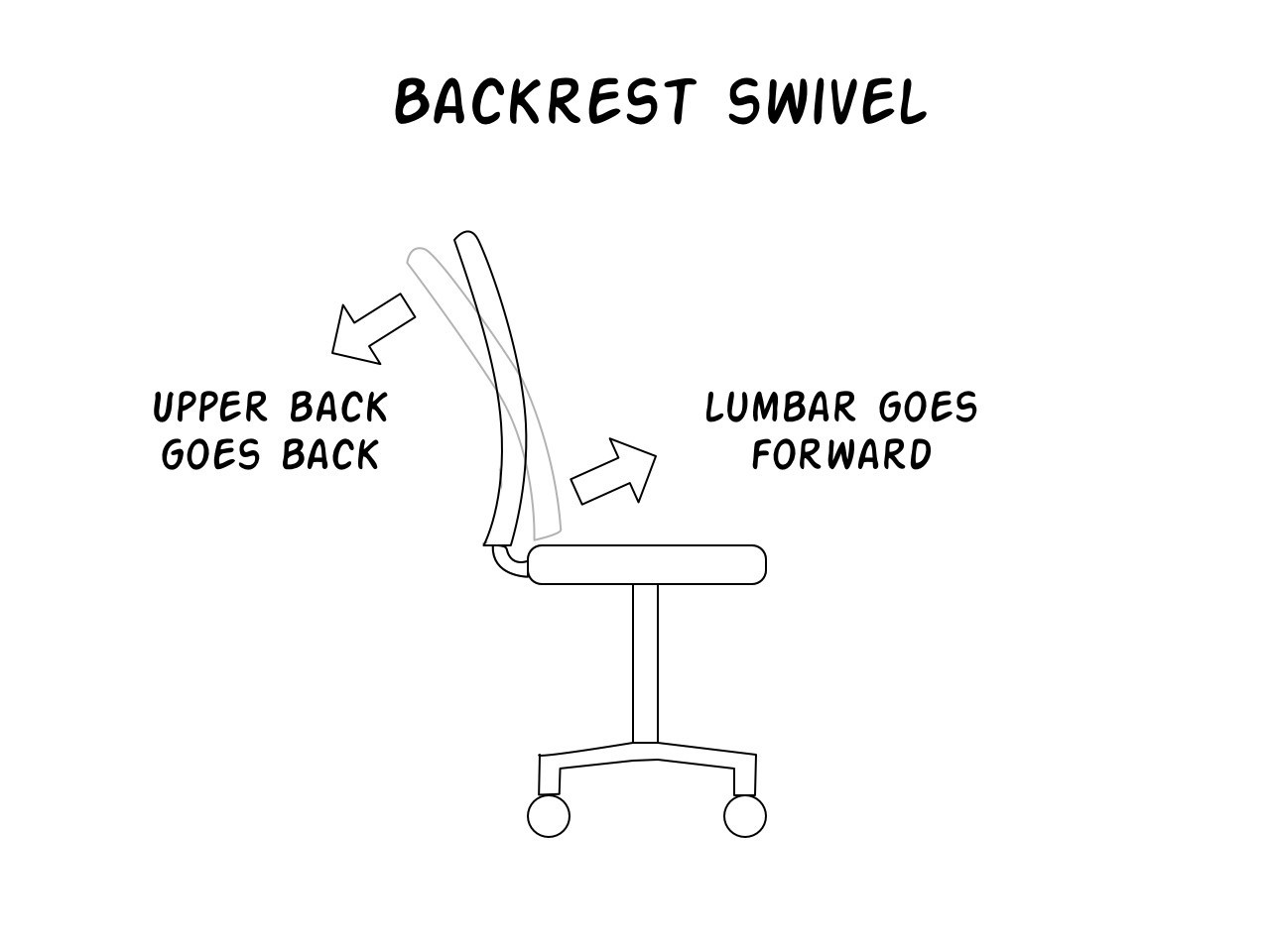 The Humanscale Freedom Chair, reviewed