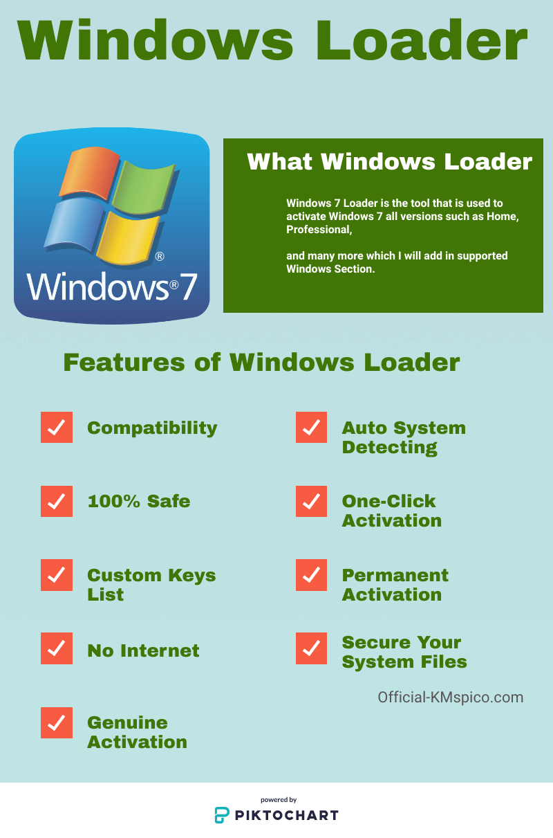Cara Mengatasi Windows 7 Not Genuine Layar Hitam : mengatasi, windows, genuine, layar, hitam, [SOLVED], Windows, Genuine, 7600/7601