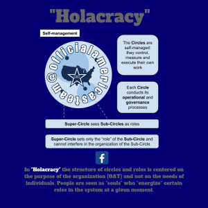 Holacracy, Holacratic, OAT Admin of The Year, Bird Gauntelt