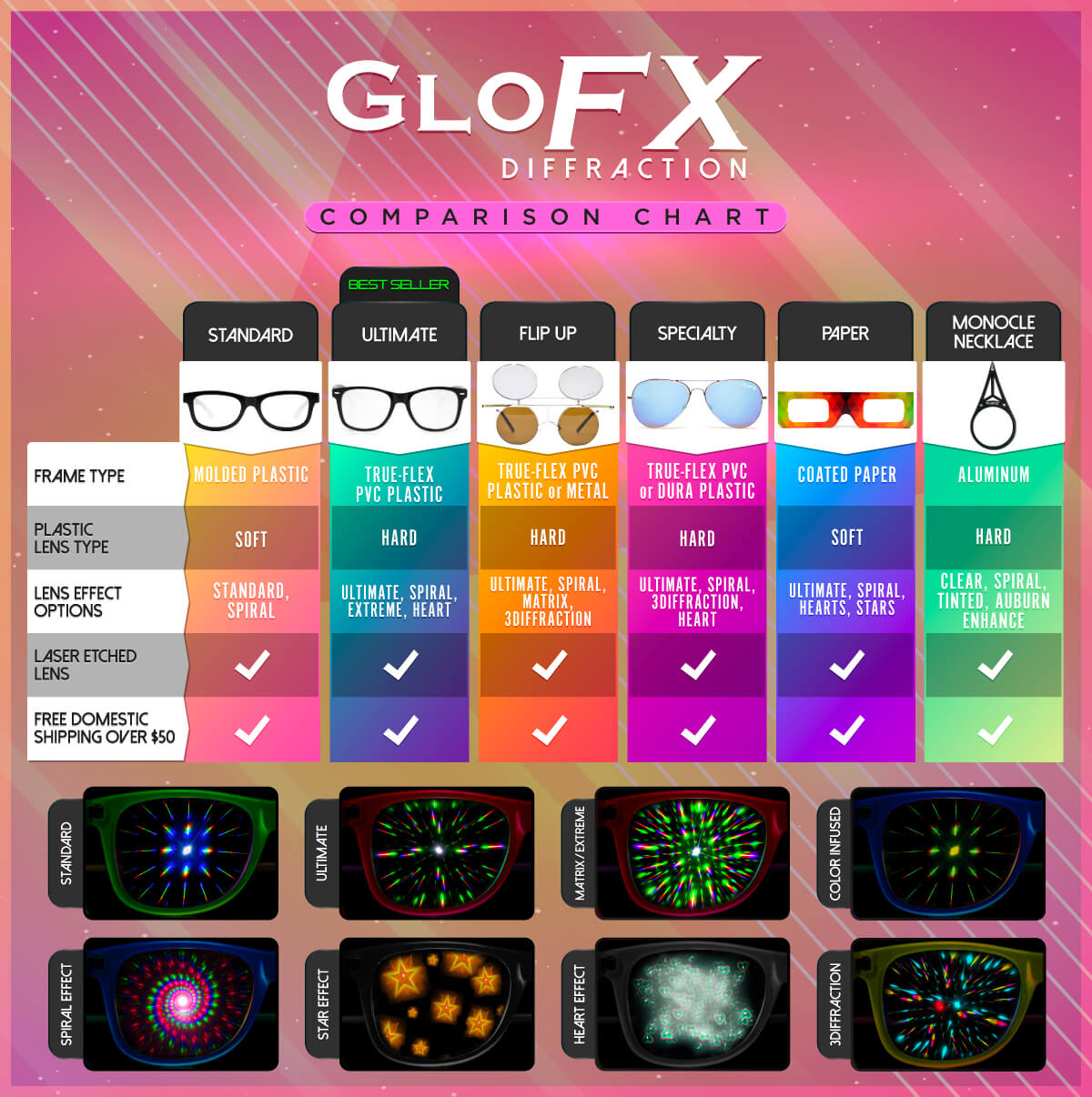 hight resolution of comparison chart diffraction eyewear