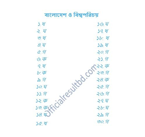 JSC BGS MCQ Question Solution 2019 All Board