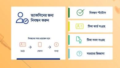 www.surokkha.gov.bd Certificate Download PDF 2021