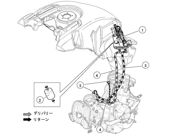 エンジンコントロールシステムの概要