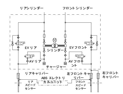 ABSシステムインフォメーション