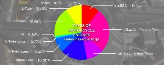 Best Bikes for Off-Roading