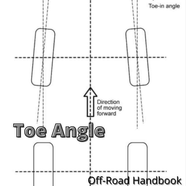 Toe Angle