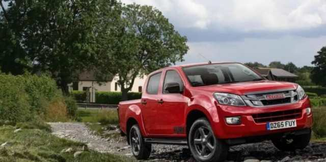 Top 20 Off-Road SUVs