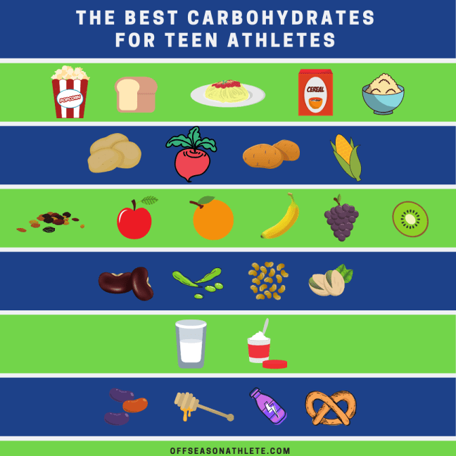 Best Carbohydrates for Teen Athletes