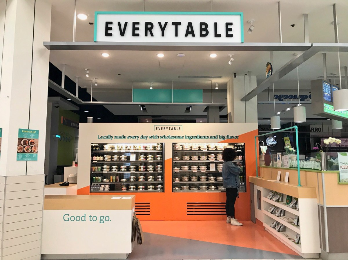Image result for everytable