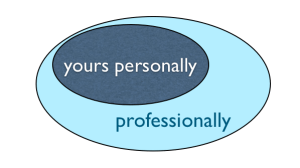 Personally-Professionally