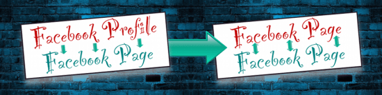 convert Facebook profile to page and merge 2 pages - Off the Wall Social