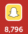 8796 snapchats posted every second